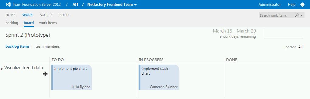 Frontend Team