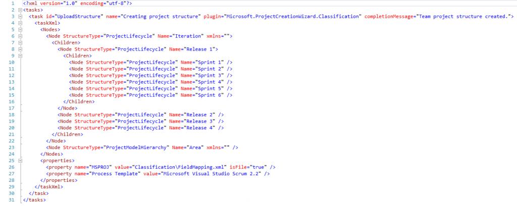 Abbildung 2: Classification.xml des Scrum 2.2 Templates