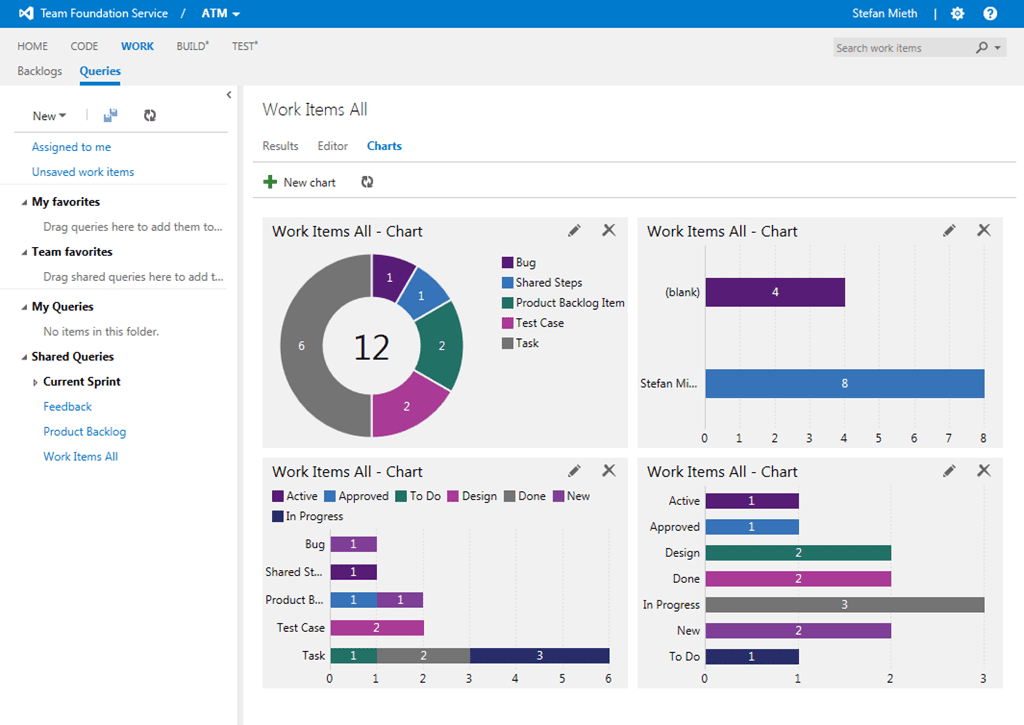 4tecture Blog Tfs 2013 And Vs 2013 Release Candidate
