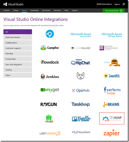 Figure 2: Visual Studio Online Integrations Website