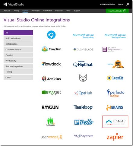 Figure 2: Visual Studio Online Integrations Website