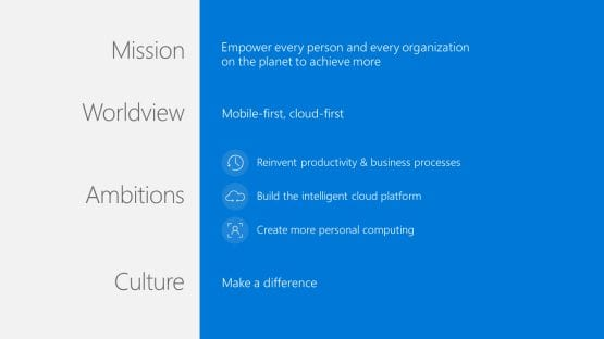 Microsoft_Mission