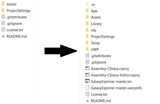 galaxyexplorer_builtgalaxy explorer ordnerstruktur vor und nach dem erstem build - Beispiel Ordnerstruktur Unternehmen